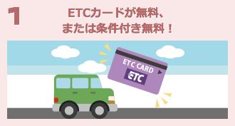 1 ETCカードが無料、または条件付き無料!
