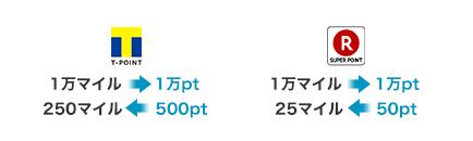 T-POINT 1万マイルで1万pt 500ptで250マイル